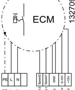 afvoer-luchtbehandelingskast-zonder-regeling-4580m3--