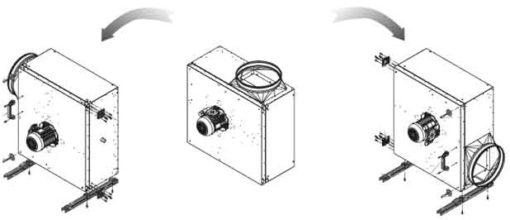 Ruck box ventilator-ocu engineering-box ventilator4