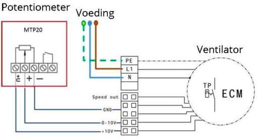 Ruck box ventilator-ocu engineering-box ventilator6